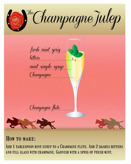 Champagnejulep